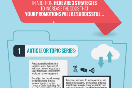 How to Use Multi-Part Email Sequences to Increase Conversions Infographic