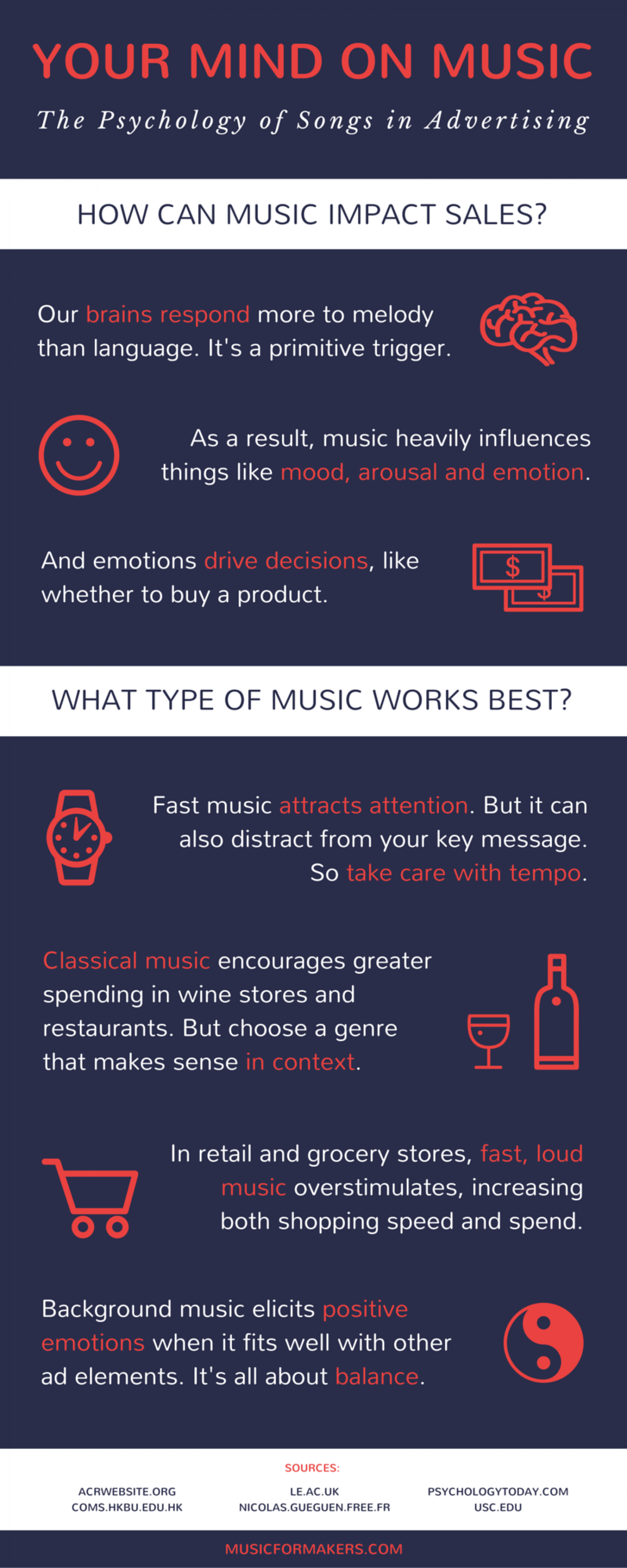 Music Psychology: How to Use Music in Advertising, Backed by Research Infographic