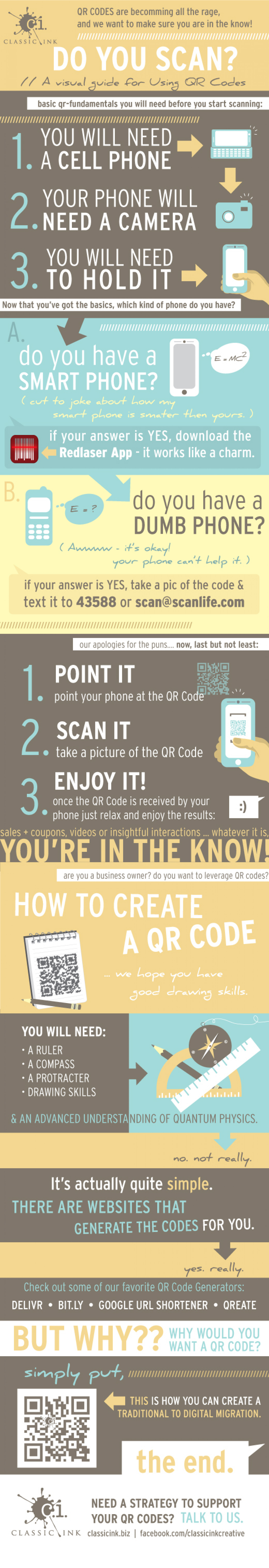 How to use QR codes! Infographic