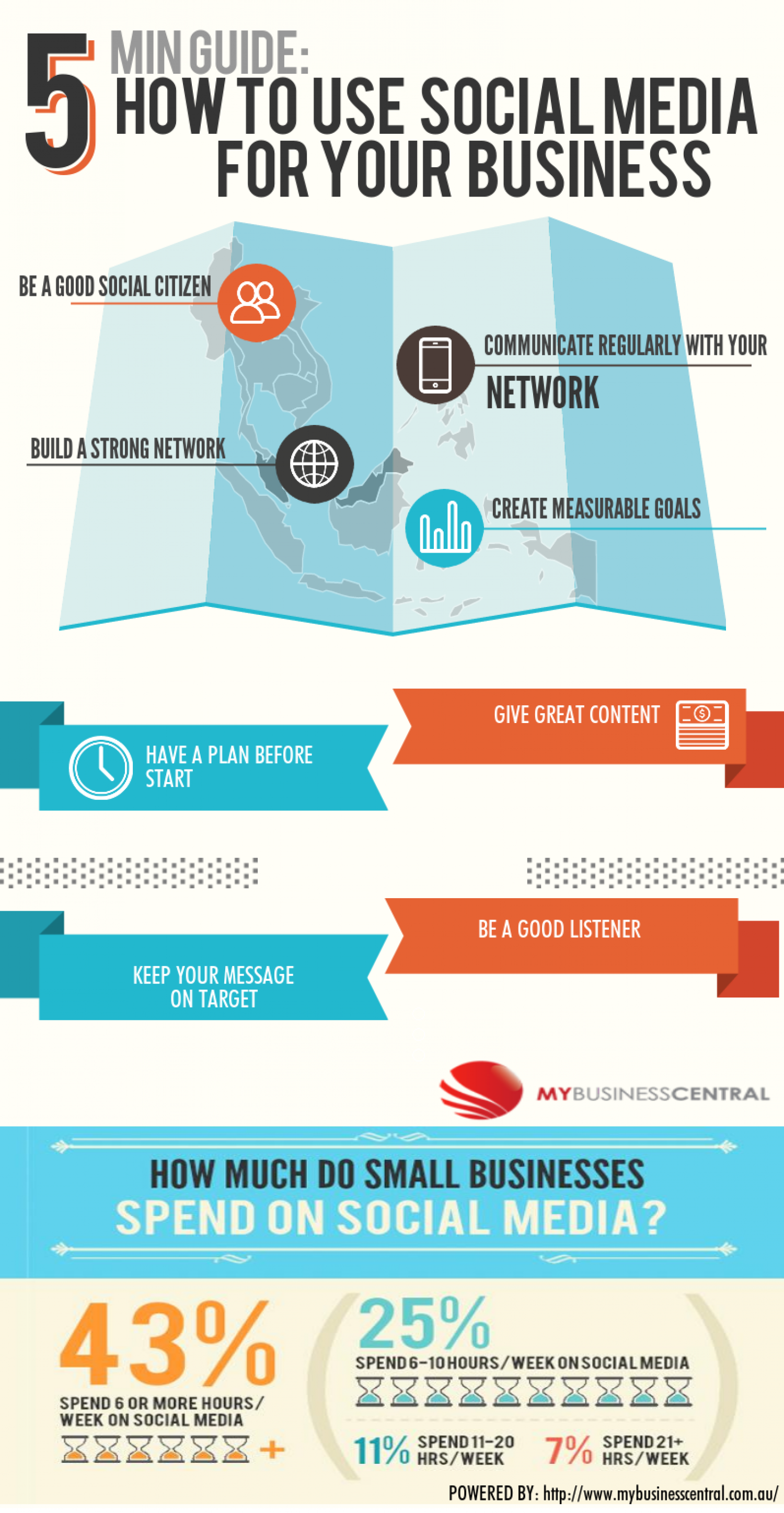 How to use social media for your business Infographic