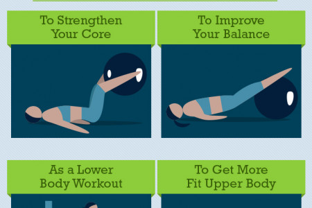 How To Use Stability Ball Infographic