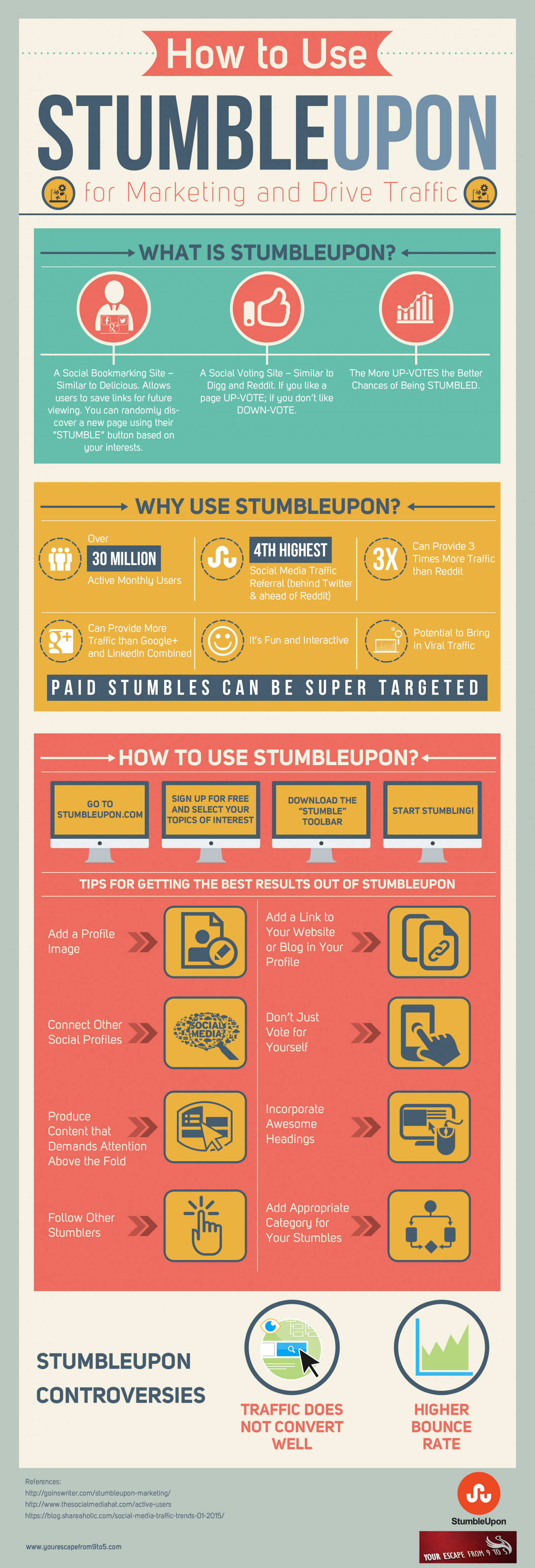 How to Use StumbleUpon to Drive Traffic and Marketing – INFOGRAPHIC Infographic
