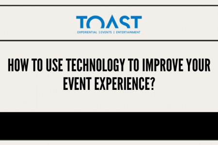 How to use technology to improve your event experience? Infographic