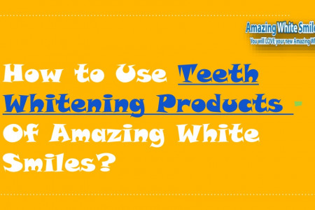 How to Use Teeth Whitening Products of AMAZING WHITE SMILES Infographic