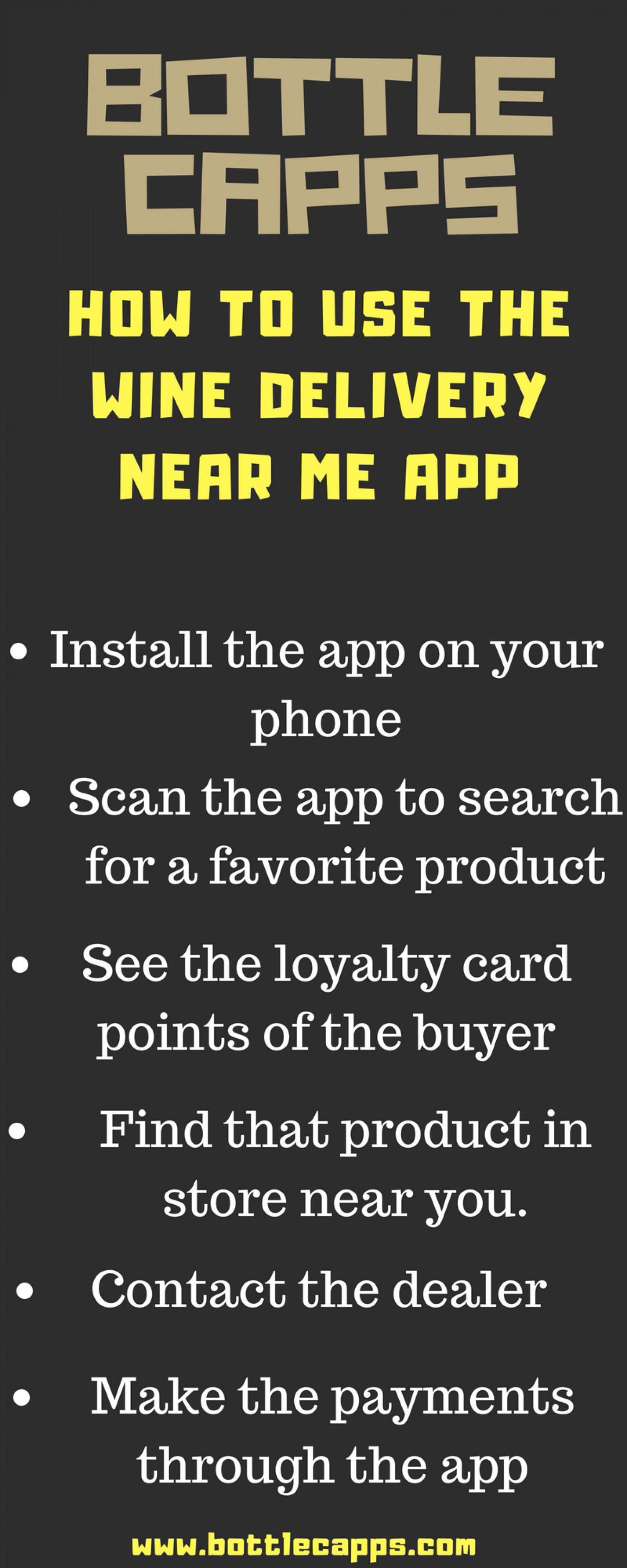 How to use the wine delivery near me app Infographic