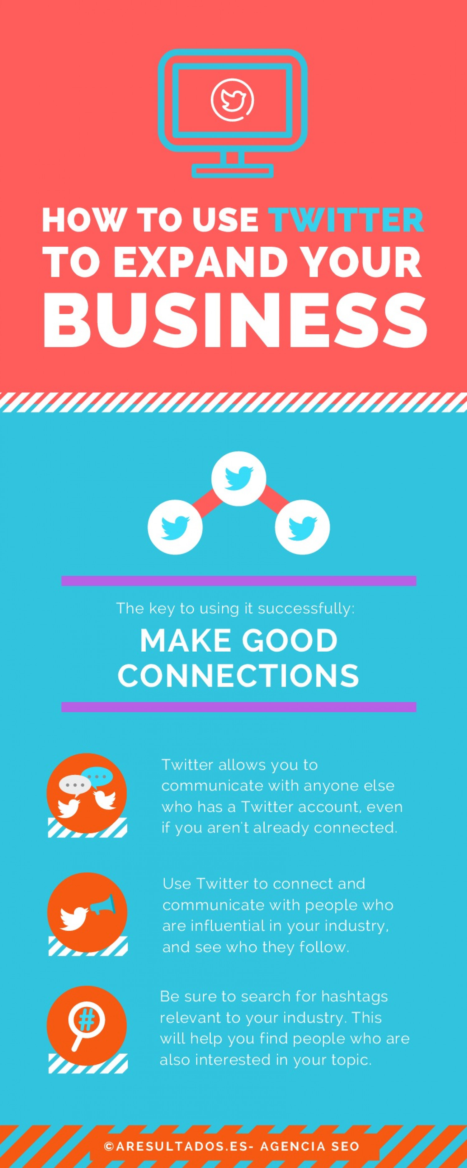 How to use Twitter To Expand Your Business - Agencia SEO - ARESULTADOS.es Infographic