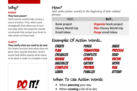 How To Use Words To Generate Motivation Infographic