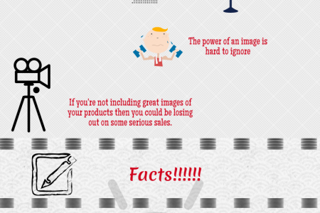 How to Use Your Product Photos to Get More Sales Infographic