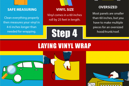 How To Vinyl Wrap Your Car Infographic
