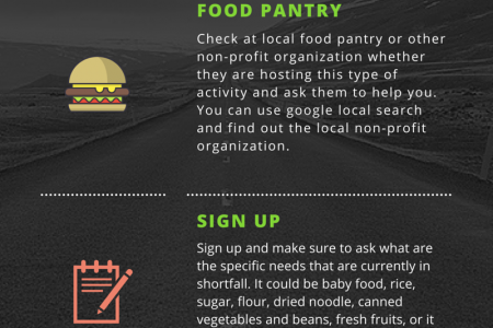 How to Volunteer at a Homeless Shelter in India  Infographic