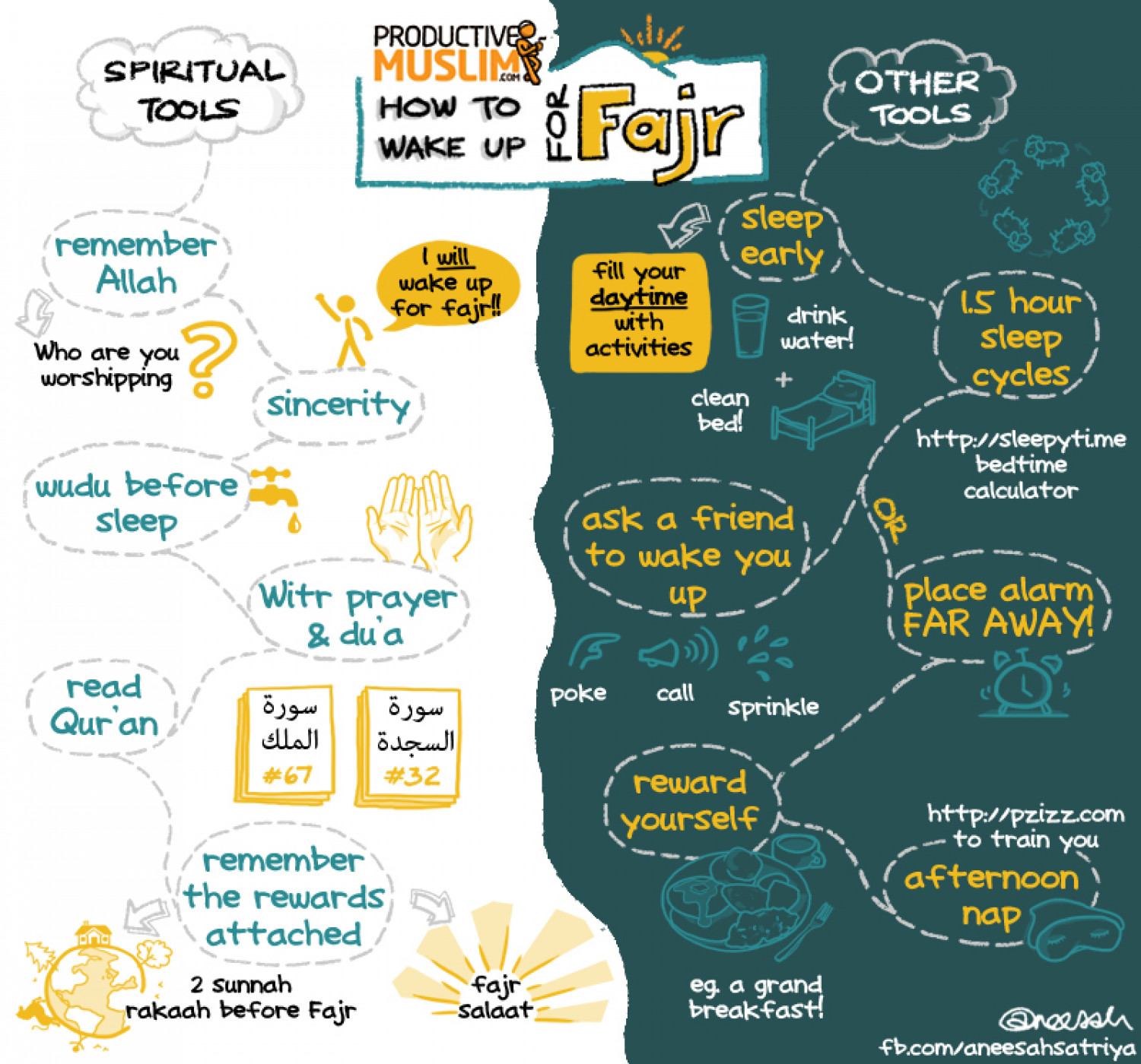 How to Wake Up for Fajr Infographic
