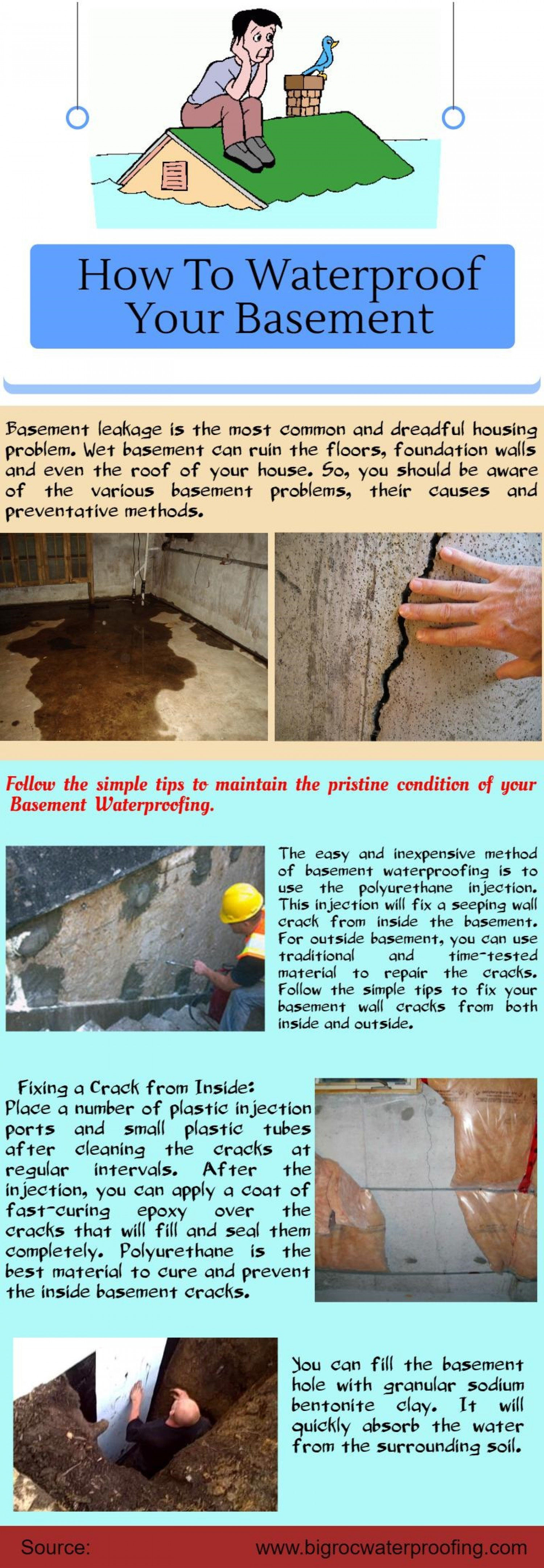 How To Waterproof Your Basement Infographic