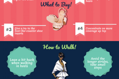 How to wear them heels right! Infographic