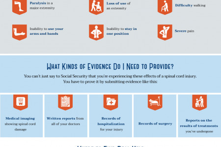 How to Win Disability Benefits for Spinal Injuries Infographic