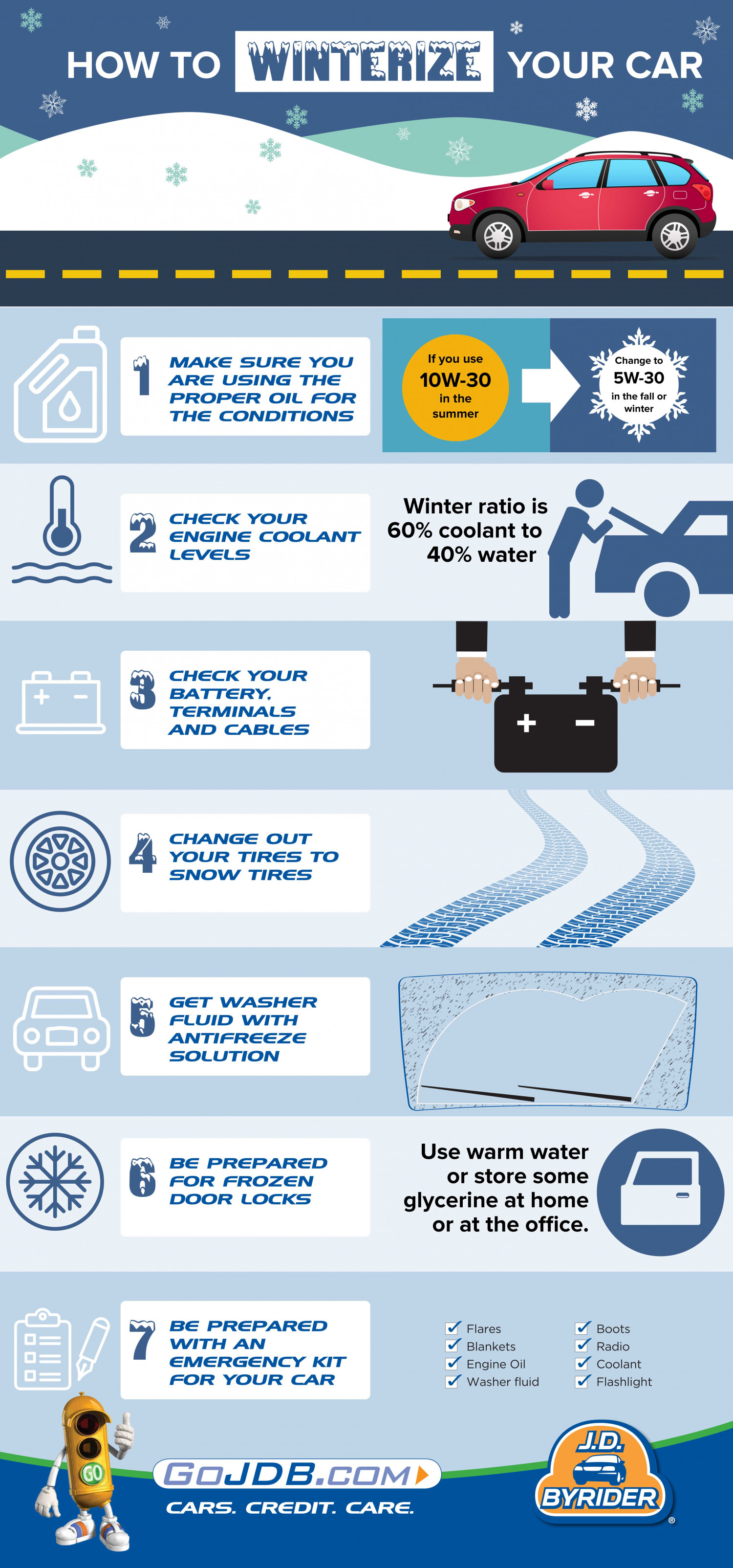 How to Winterize Your Car Infographic