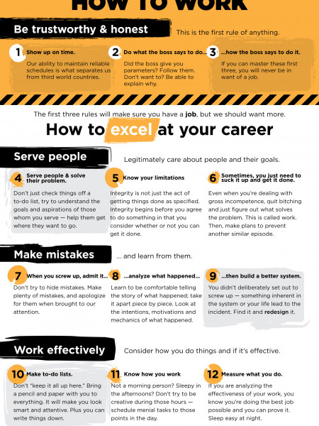 The 12 rules of work Infographic