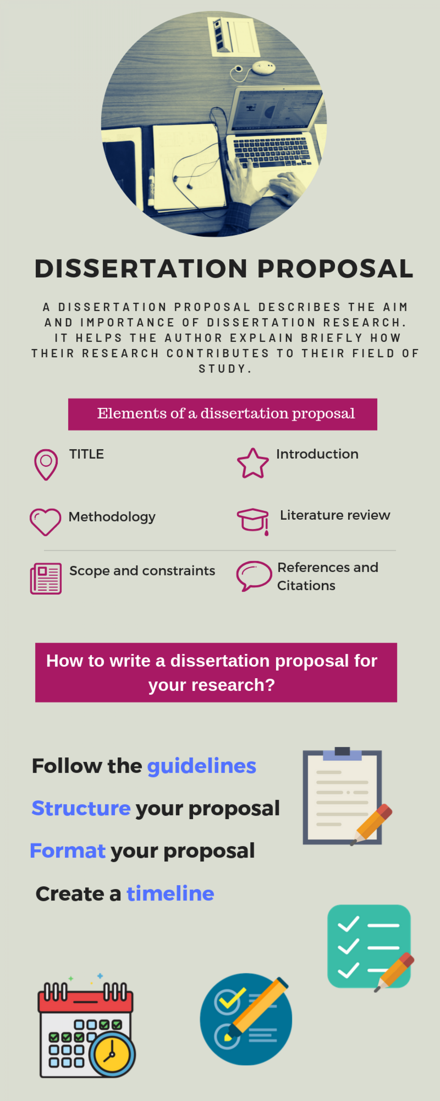 How to write a dissertation proposal? Infographic