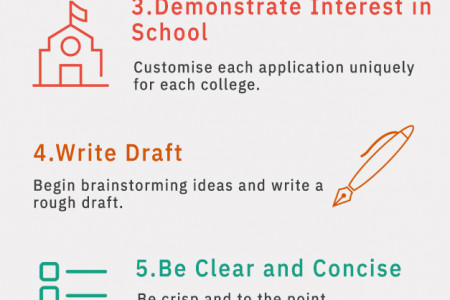 How to Write a Great SOP? Infographic