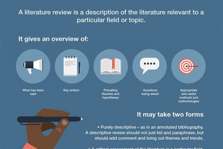 How To Write A Literature Review Infographic