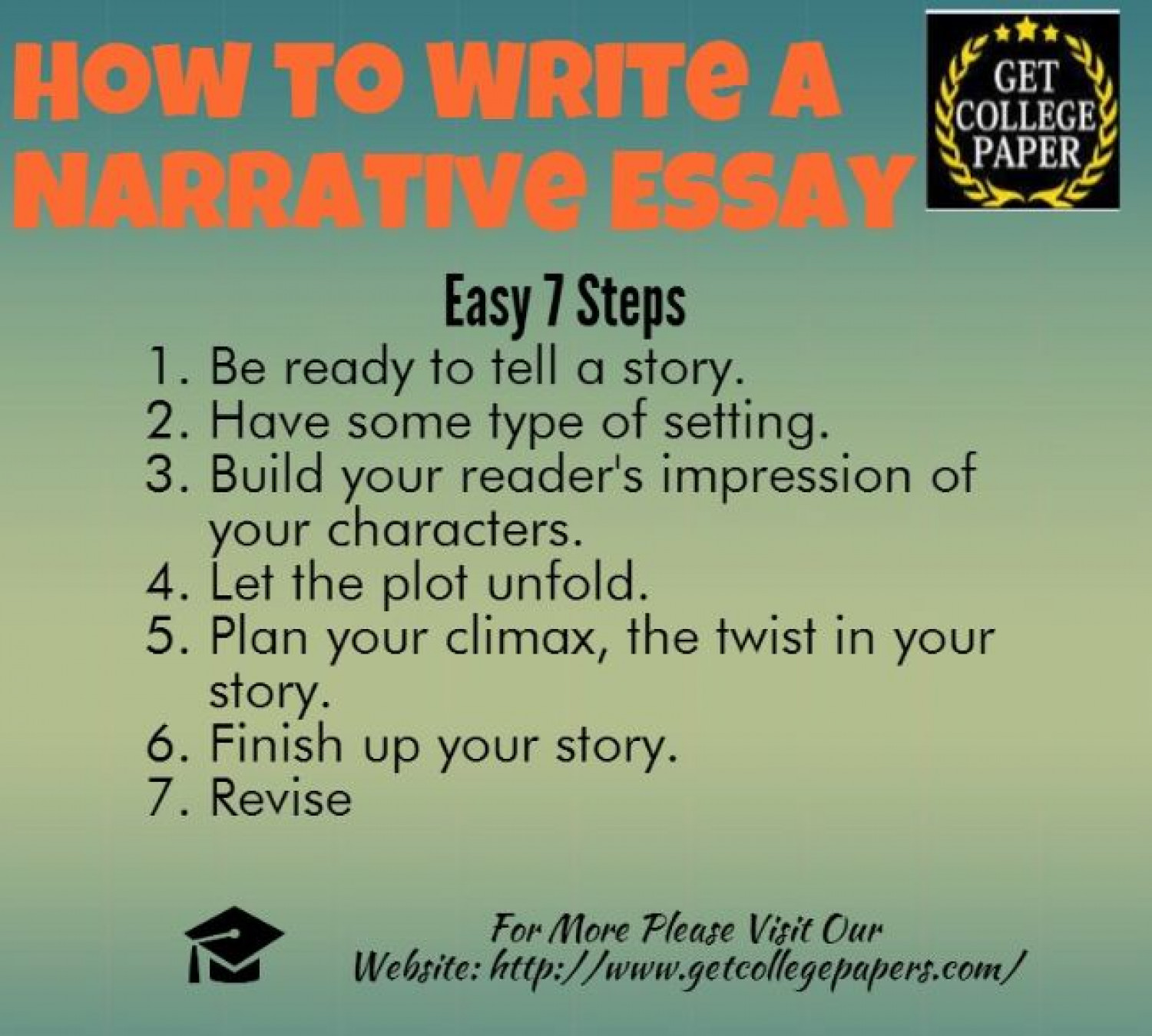narrative essay steps