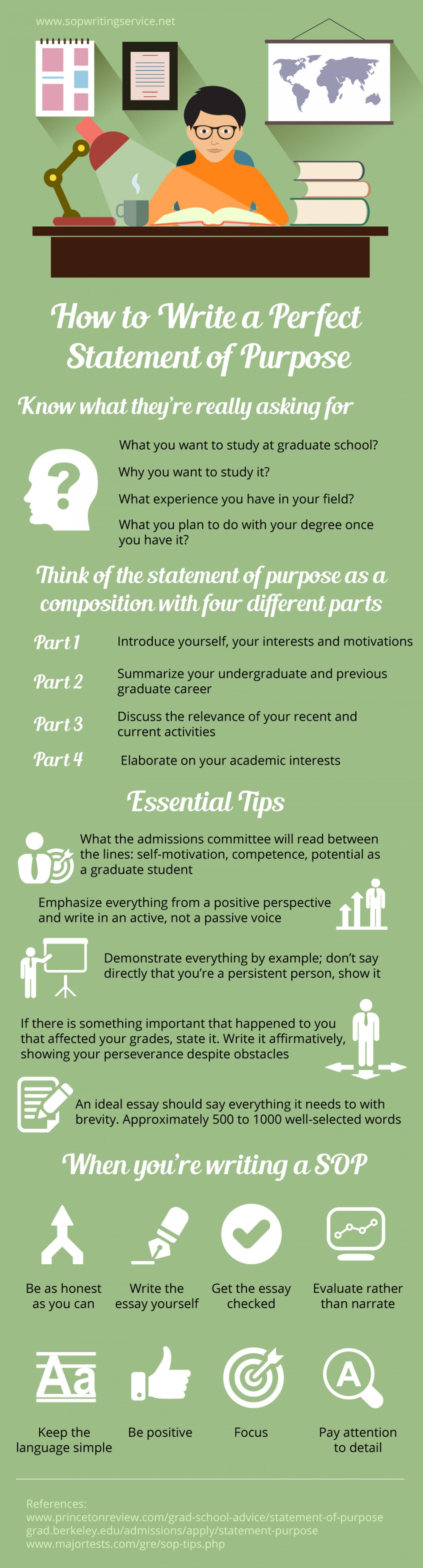 how to write a perfect statement of purpose ly how to write a perfect statement of purpose infographic