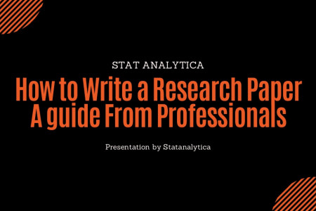 How to Write A Research Paper? Infographic