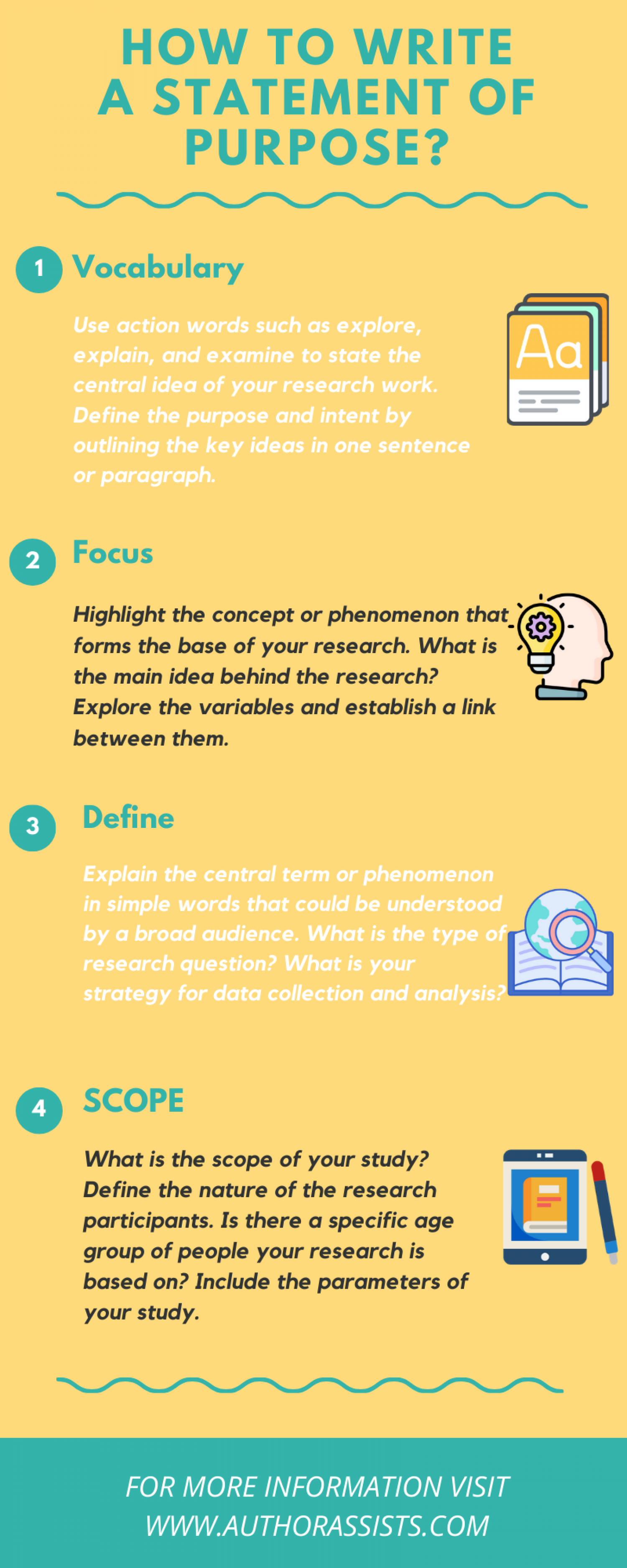 How to write a statement of purpose?  Infographic