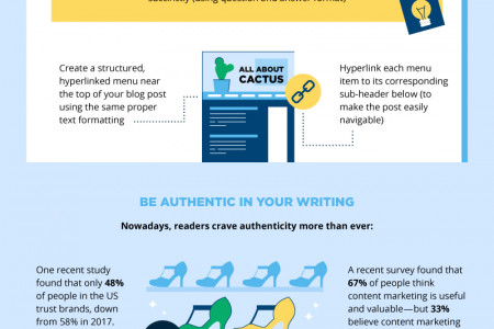 How to Write a Successful Blog Post Infographic