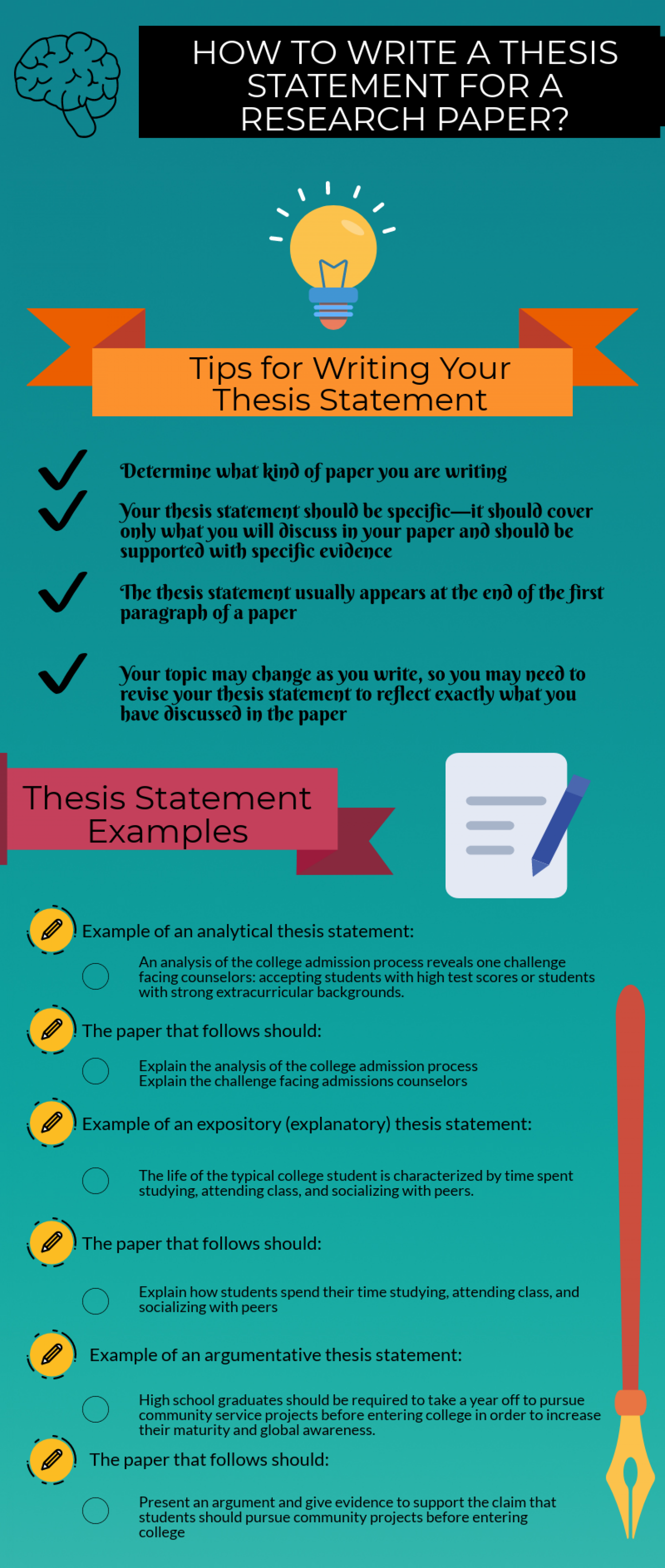 How To Write A Thesis Statement For A Research Paper? Infographic
