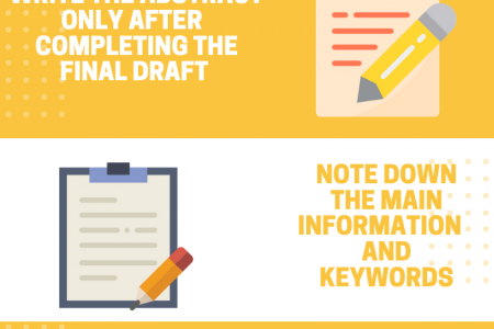 How to write an abstract? Infographic