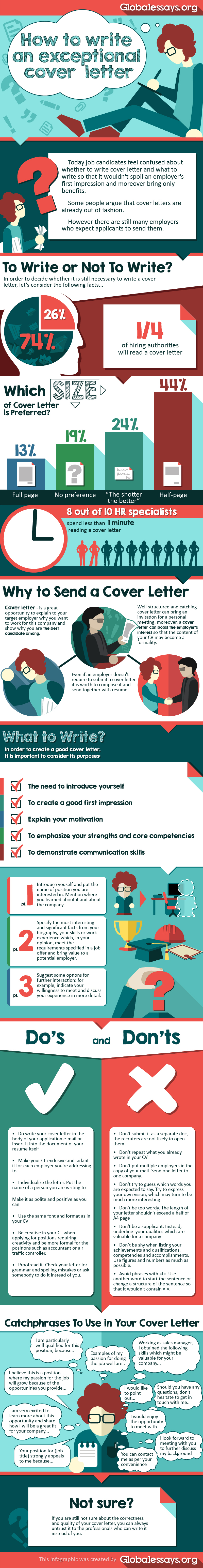 How to Write an Exceptional Cover Letter | Visual.ly