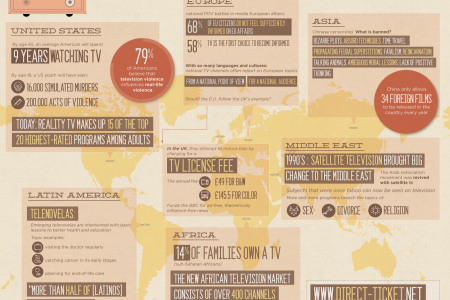 How T.V. is Changing Our World Infographic