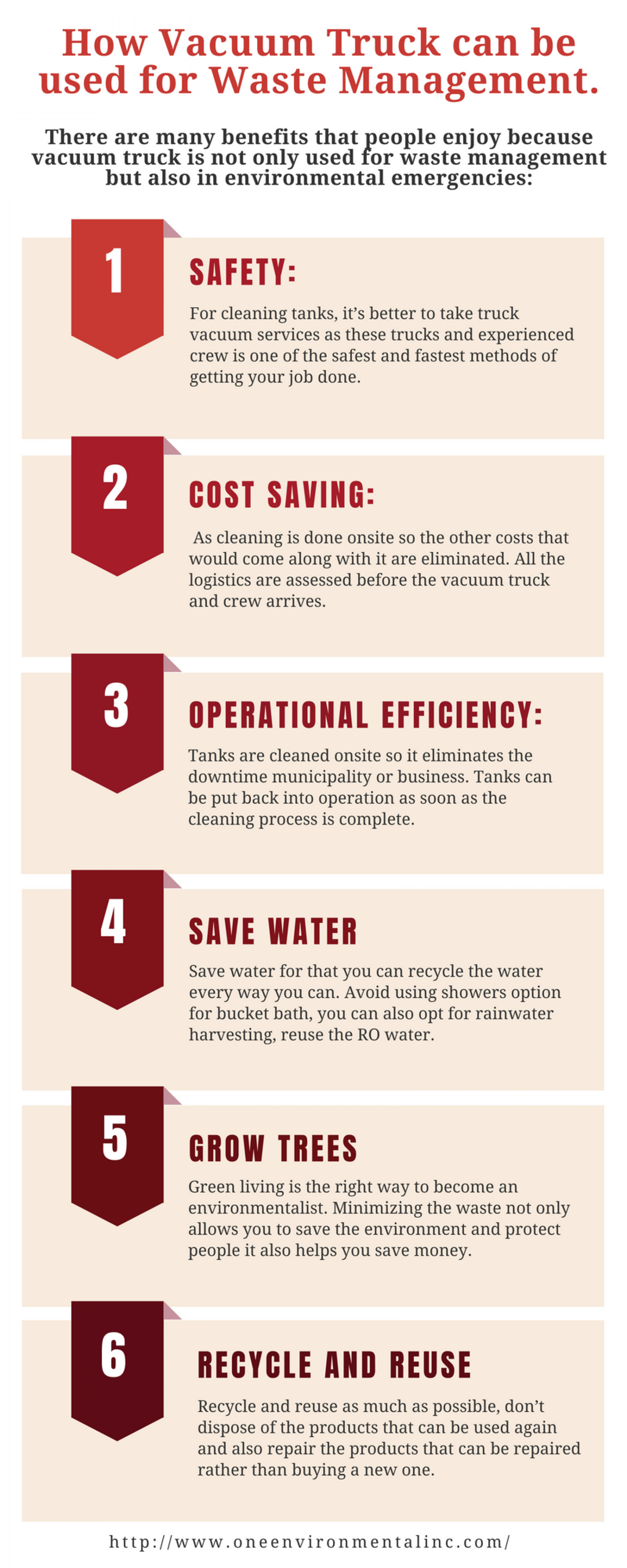 How Vacuum Truck can be used for Waste Management. Infographic