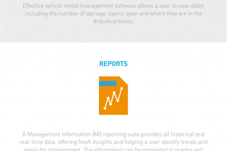 How Vehicle Rental Management Software Can Help Manage Costs Infographic