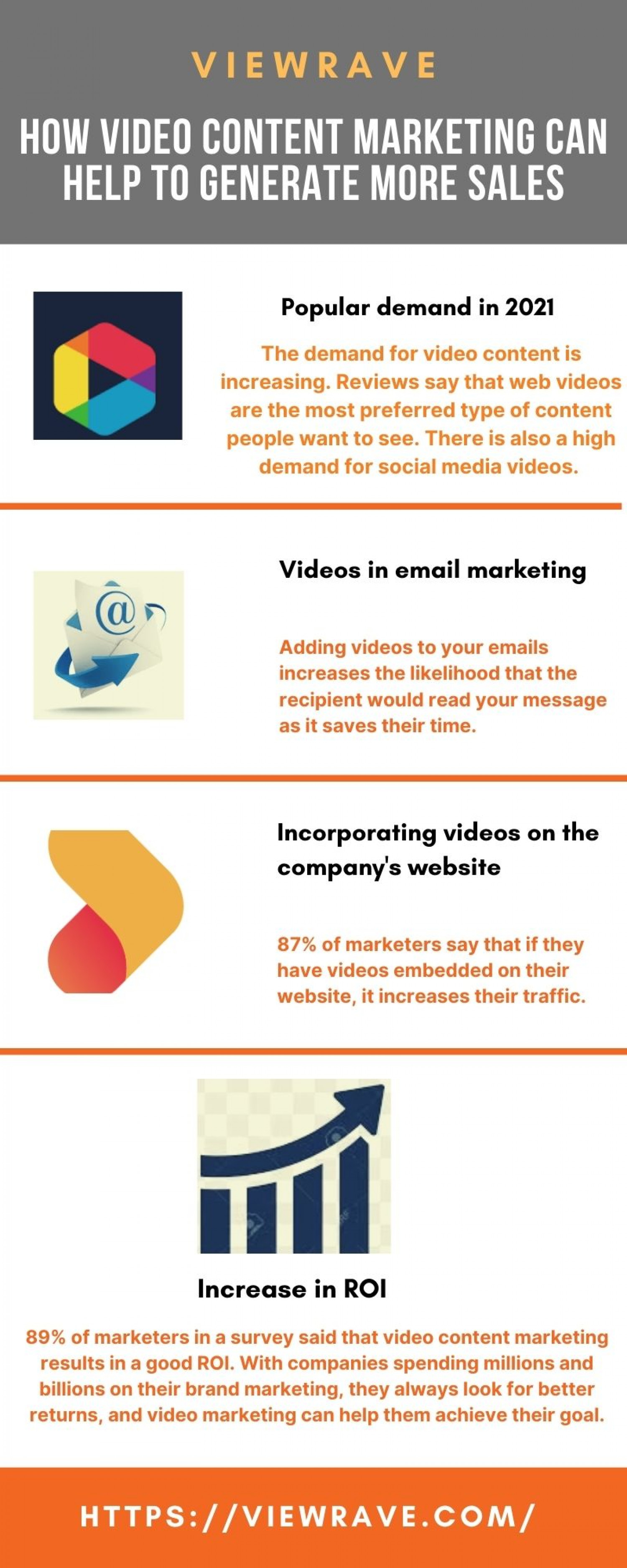 How Video Content Marketing Can Help to Generate More Sales Infographic