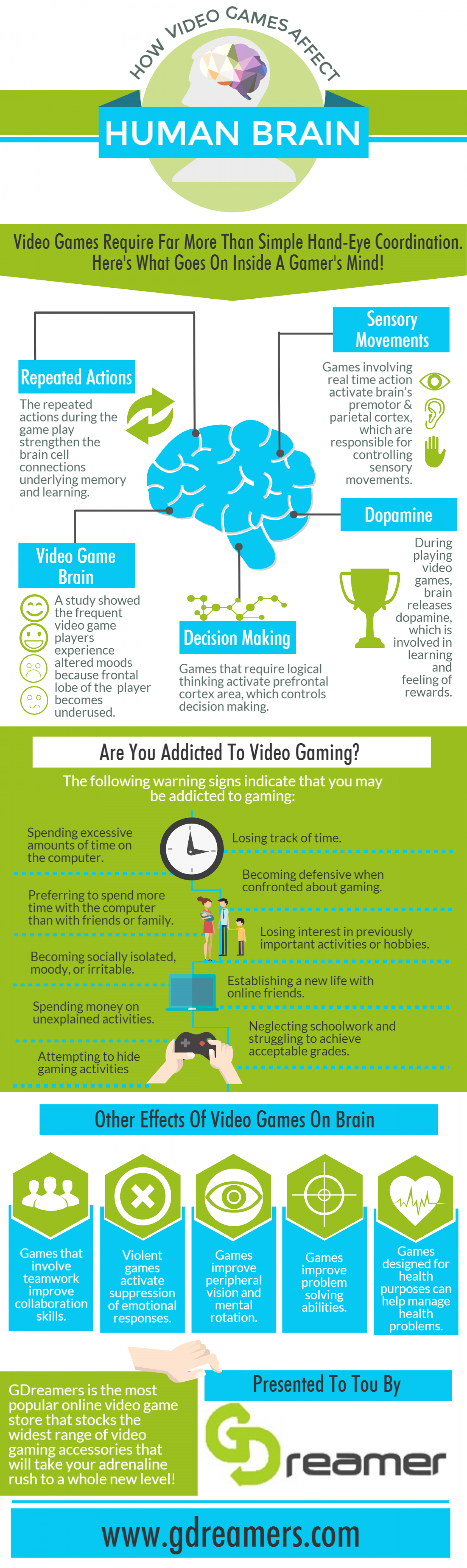 How Video games Affect Human Brain Infographic