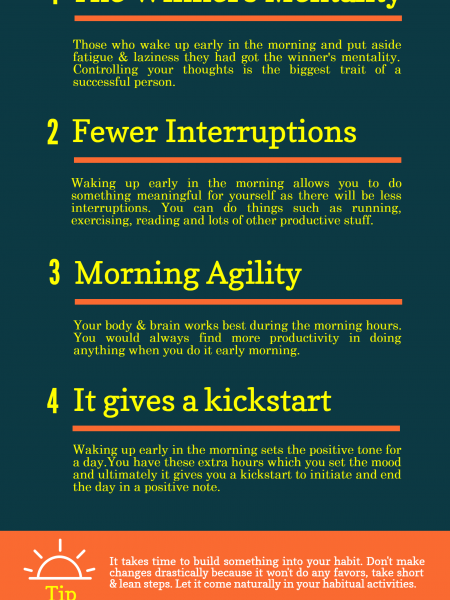 How waking up early can increase your productivity  Infographic