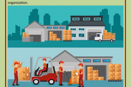 How Warehousing And Storage Is Effective For Your Logistics Business Infographic