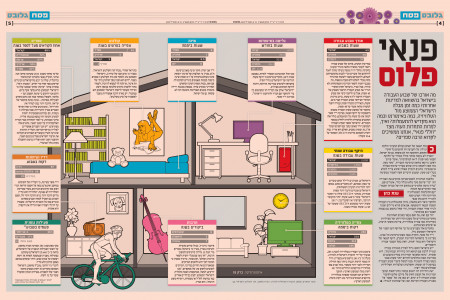 How we spend our time Infographic