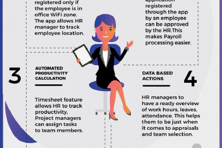 How WiFi Attendance Makes HR Manager's Job Simple Infographic