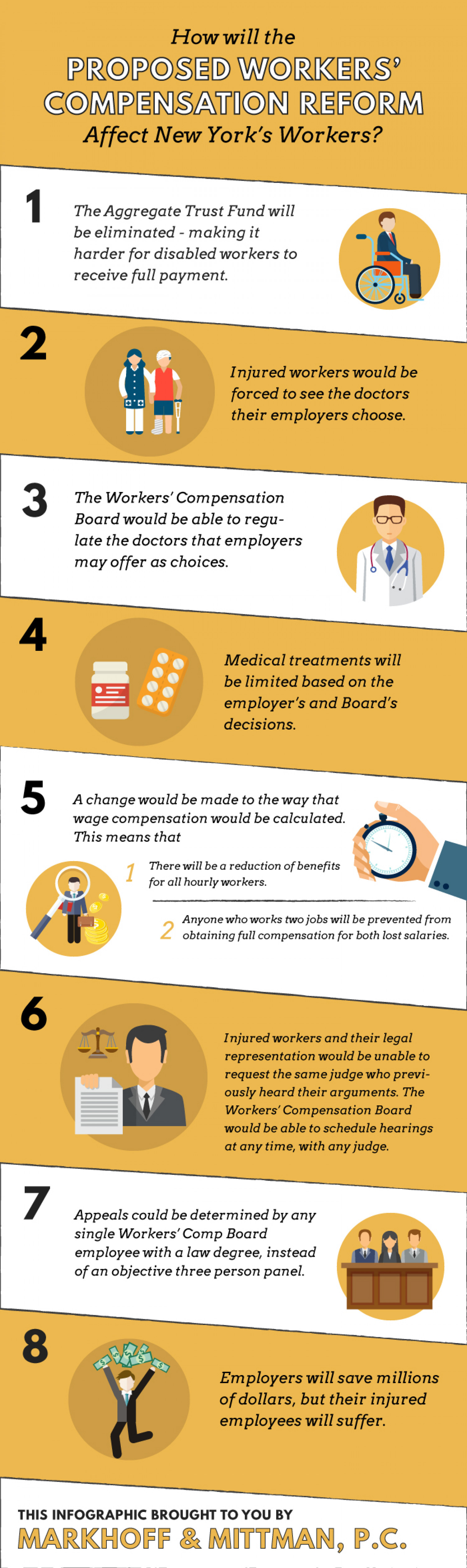 How Will The Proposed Worker's Compensation Reform Affect New York's Workers? Infographic