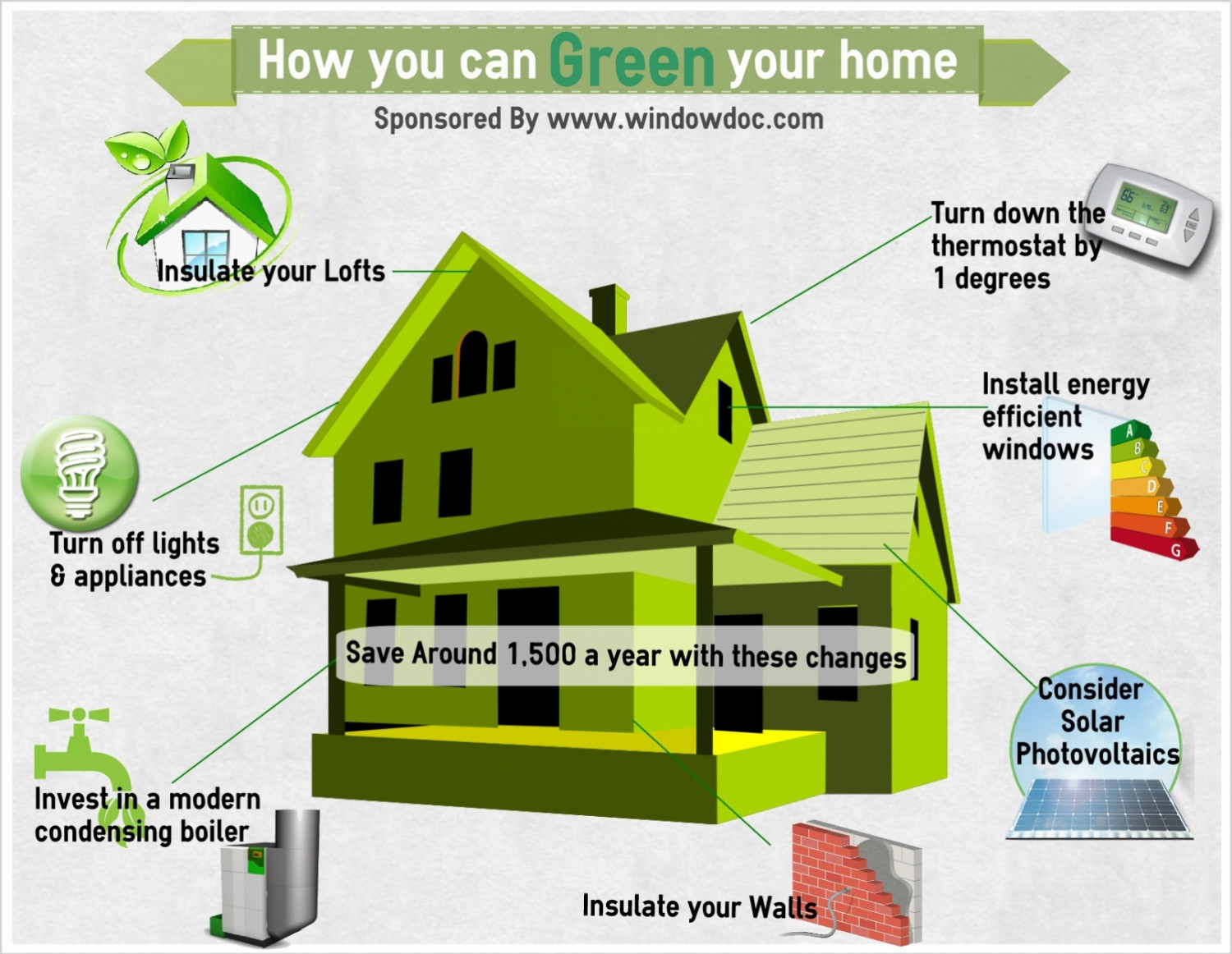 How To Green Your Home how you can green your home | visual.ly