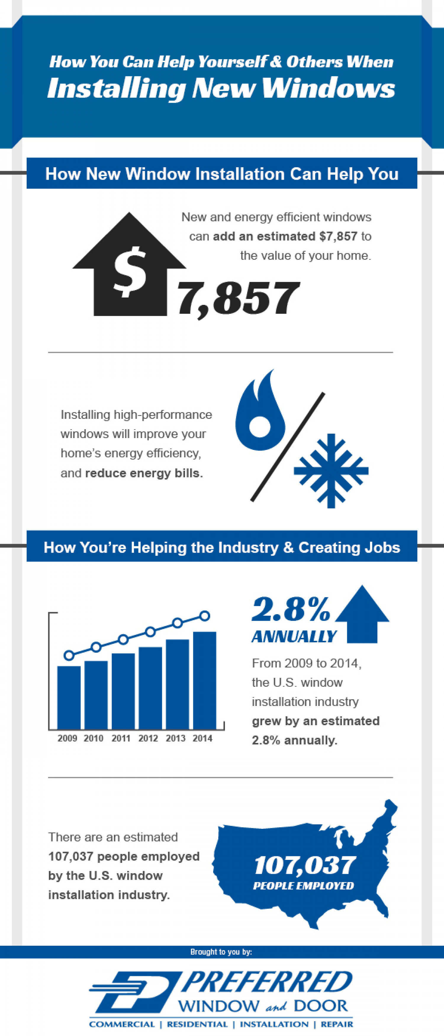 How You Can Help Yourself & Others When Installing New Windows Infographic