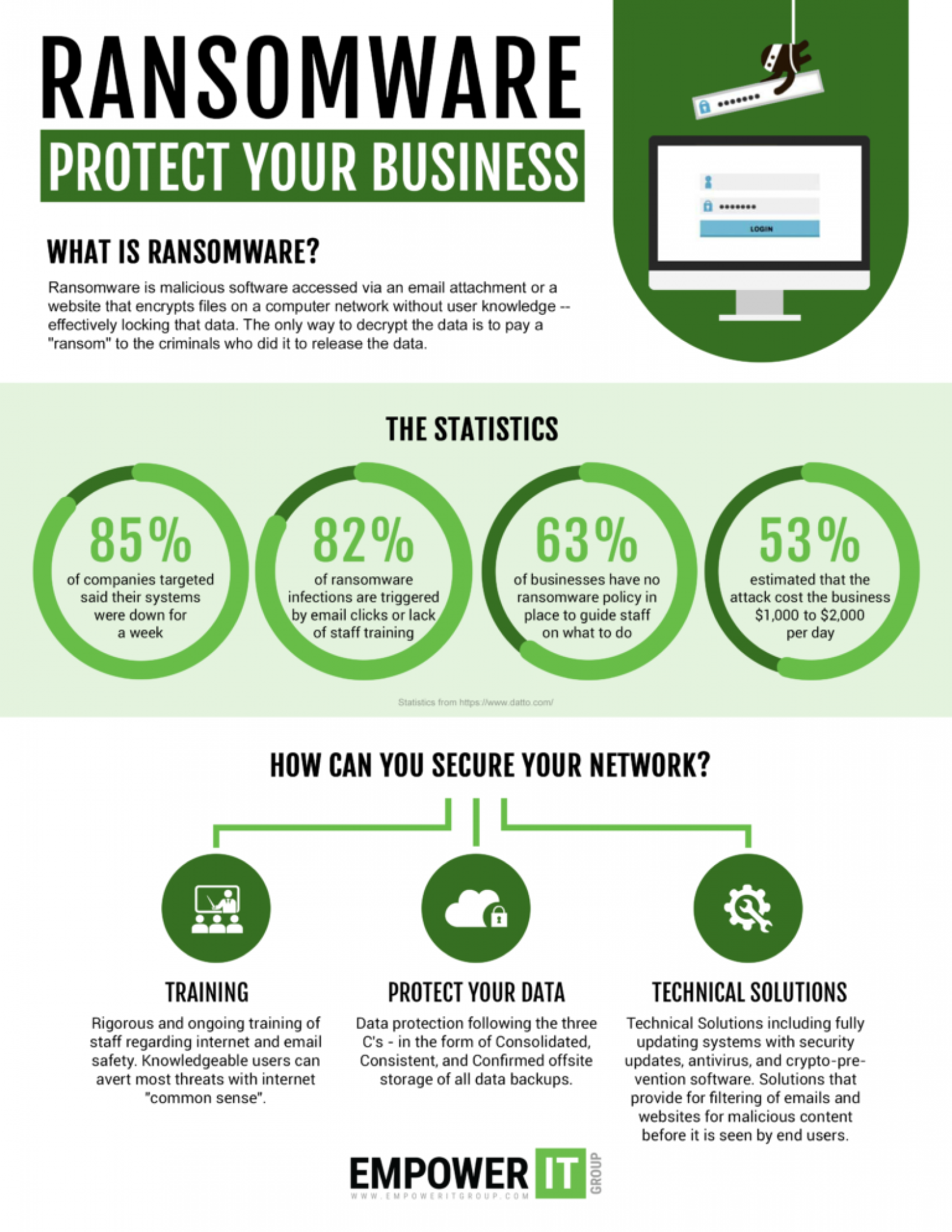 How You Can Protect Your Business from Ransomware Infographic