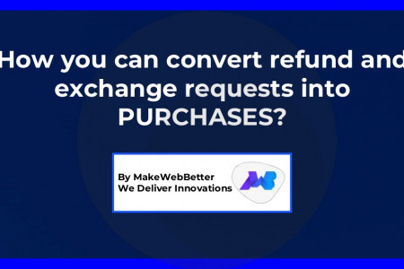 How you can reduce the number of return and exchange requests at your online stores? Infographic