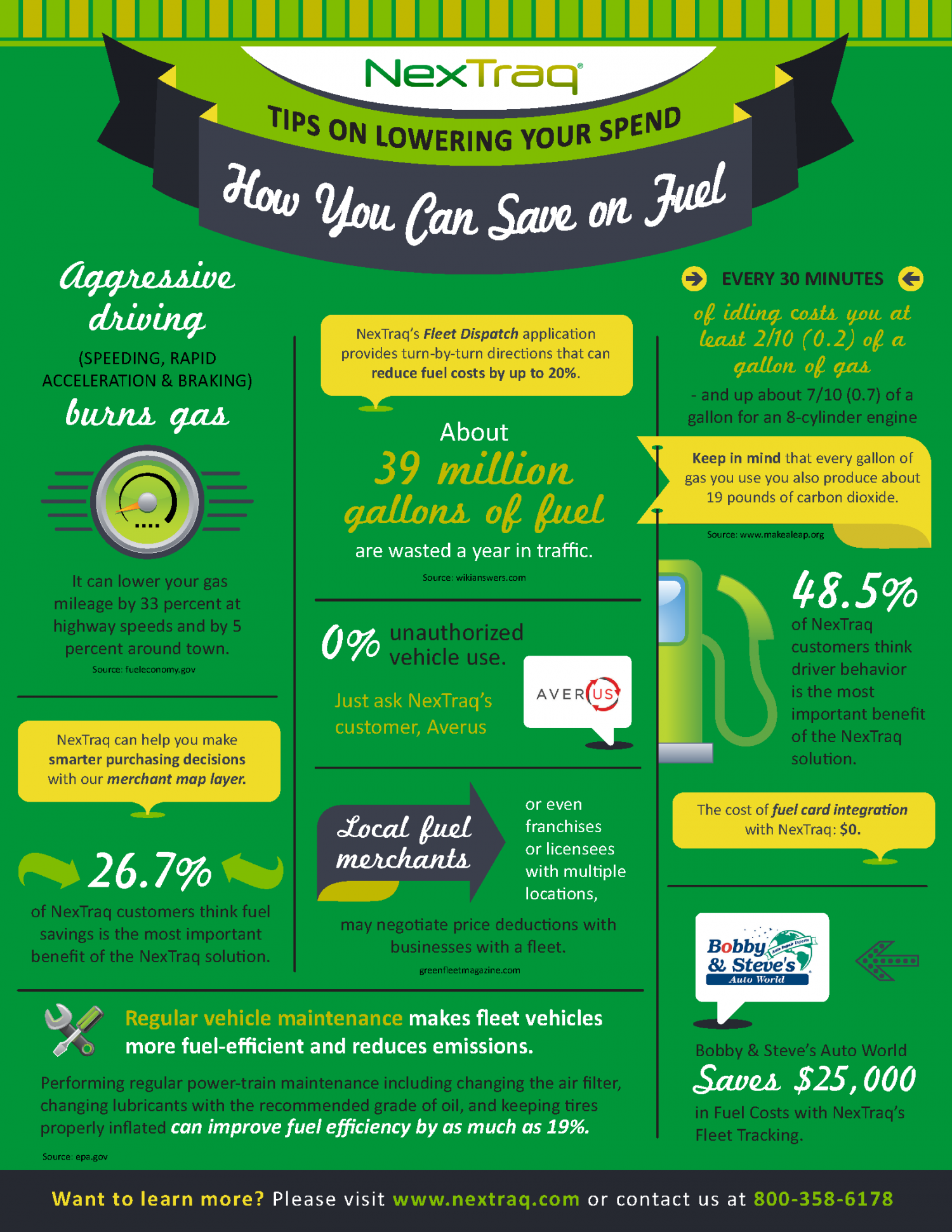 How You Can Save on Fuel  Infographic