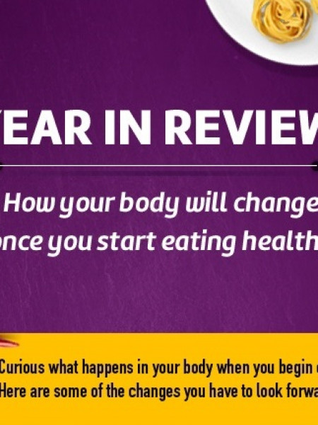 How Your Body Will Change Once You Start Eating Healthy Infographic