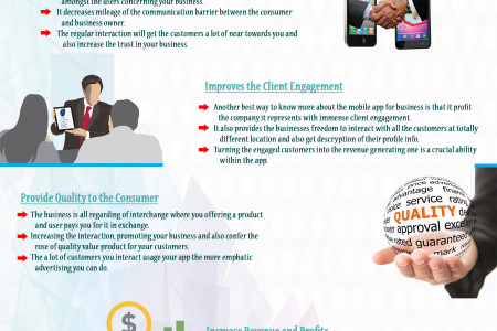 How your Business Mobile Application can Improve Your Sales & Revenue Infographic