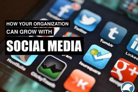 How Your Organization Can Grow With Social Media Infographic
