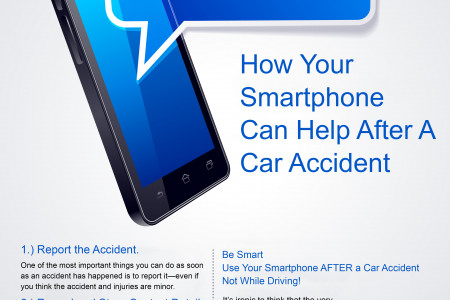How Your Smartphone Can Help After a Car Accident Infographic